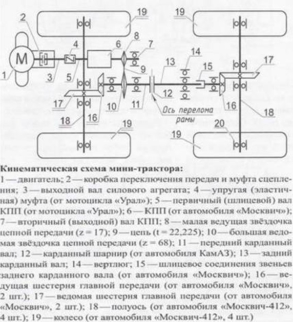 Кинематическая схема мини-траткора на основе мотоблока нева