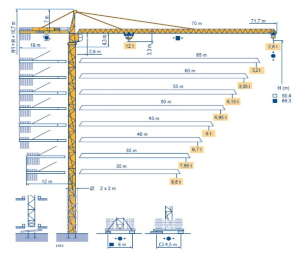 Технические характеристики кронов потайн серии MC