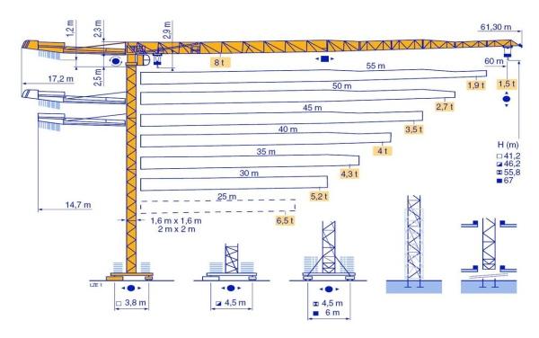 Технические характеристики башенных кранов потайн серии MDT