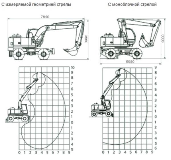 Различные виды стрел экскаватора ЕК 12