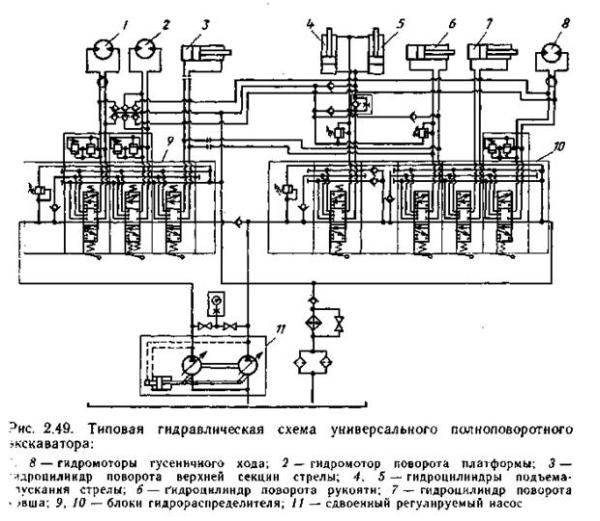 Гидросистема экскаватора ЭО-