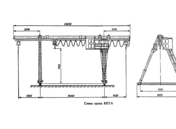 Устройство козлового крана ККТ-5