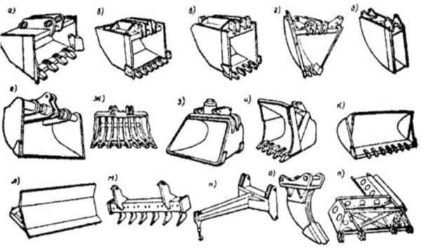 Обзор рабочего оборудования гидравлического экскаватора ЭО-3322