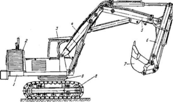 Устройство экскаватора на гусеничном ходу ЭО 4121