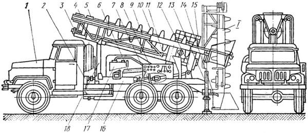 Устройство и комплектация буровой установки МРК-750
