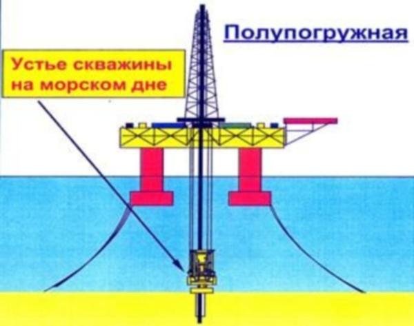 Конструкция ППБУ