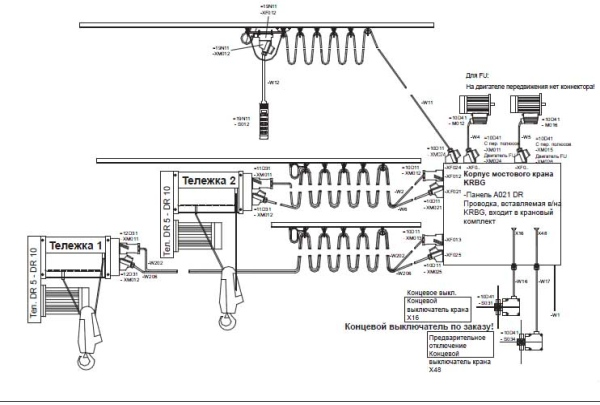 Электрооборудование мостового крана