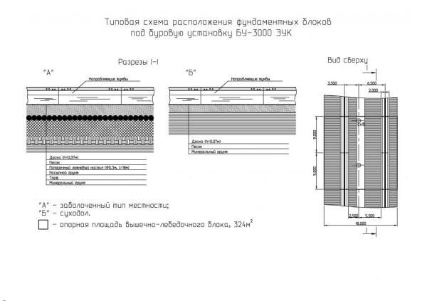 Особенности конструкции буровой установки ЭУК 3000