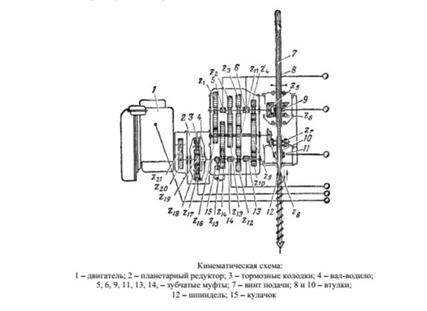 Устройство буровой установки udv-25