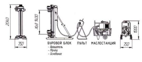 Обзор буровой установки Стерх