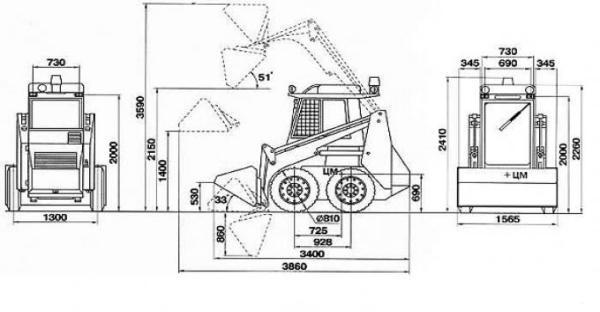 Конструктивные особенности погрузчика ПУМ-500