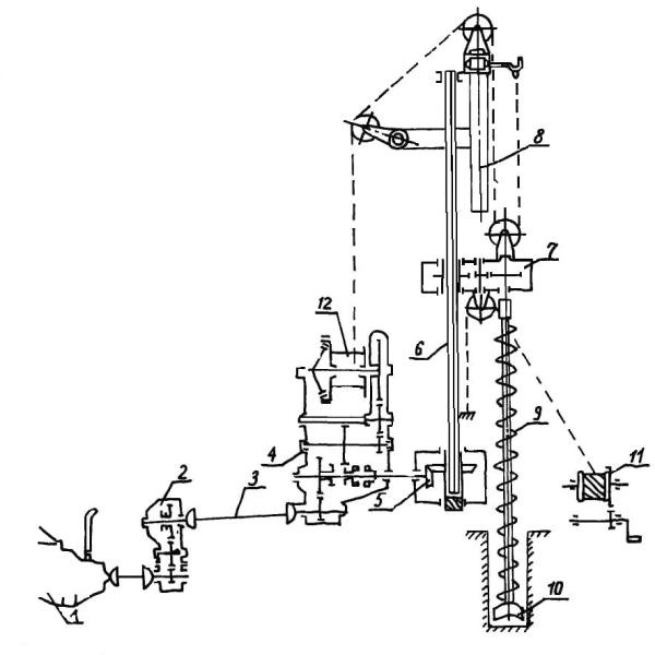 Устройство и принцип работы шнековой буровой установки
