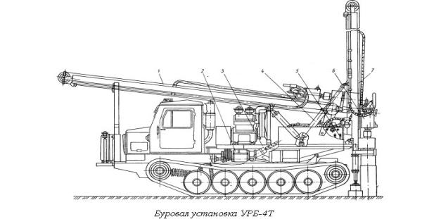 Конструктивные особенности буровой установки УРБ 4Т