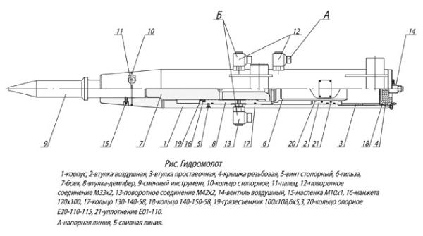 Особенности конструкции гидромолота ГПМ-120