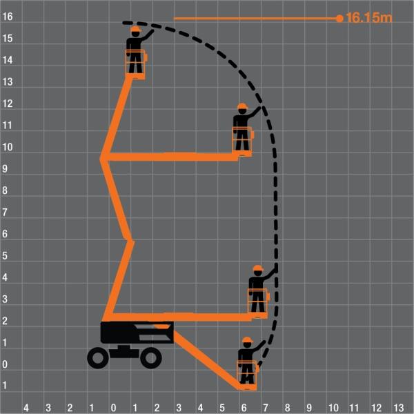 Конструкция стрелы самоходных коленчатых подъемников
