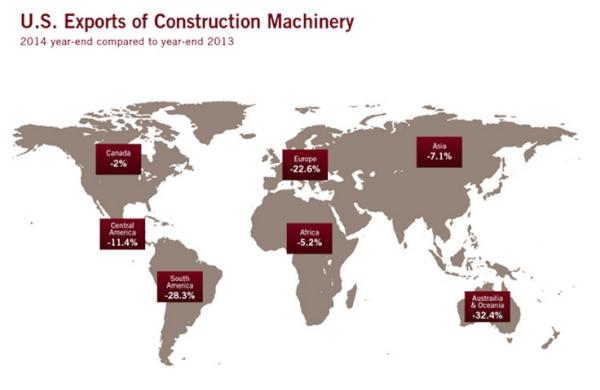 Сокращение объемов продаж американской строительной техники