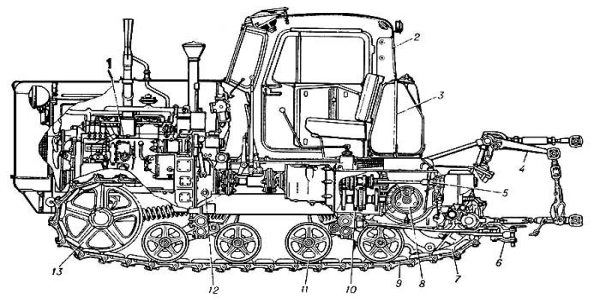 управление трактора ДТ-75