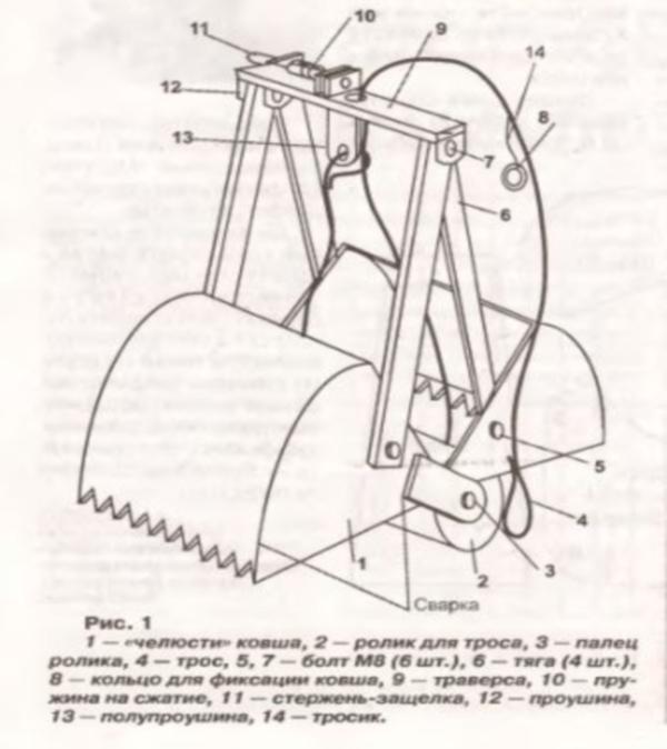 Материалы и пошаговая инструкция изготовления грейфера своими руками