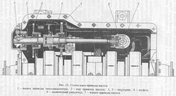 Электрооборудование и гидравлика трактора К-701