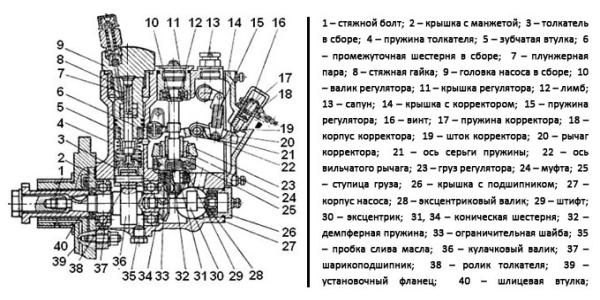 колесного трактора Т-16