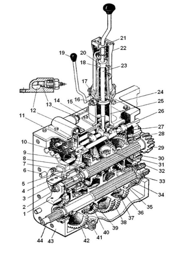 Двигатель, коробка передач