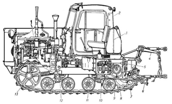Продольный разрез гусеничного трактора Т 70