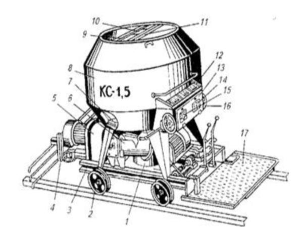 Технические характеристики и устройство кормораздатчика КС-1,5