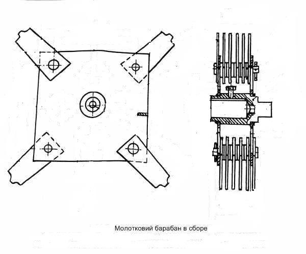 Необходимые материалы и пошаговая инструкция изготовления кормоизмельчителя для зерновых своими руками