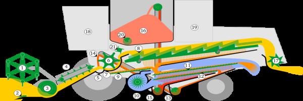 Гидравлика и рулевое