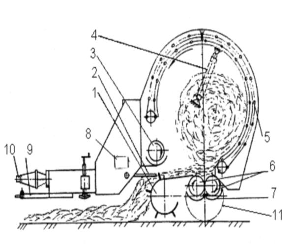 Конструктивные особенности, технические характеристики и особенности погрузчика ПРФ-110