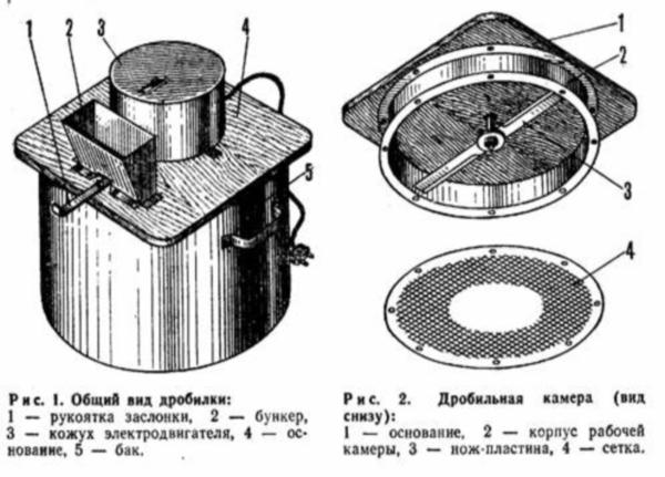 Назначение и особенности эксплуатации зернодробилок Зубр