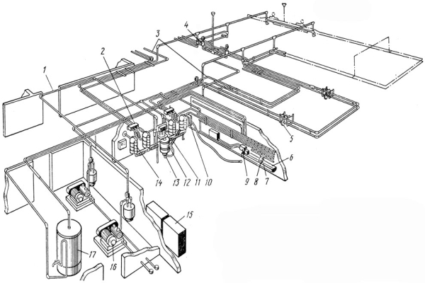 Устройство и принцип работы доильной установки АДМ-8