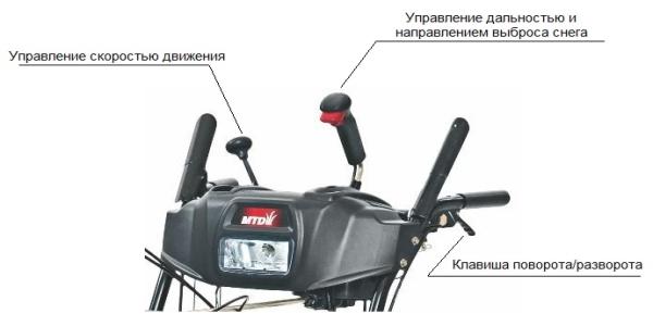 Устройство и принцип работы снегоуборочных машин МТД