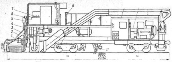 Конструктивные особенности и принцип работы снегоуборочной машины СМ-2